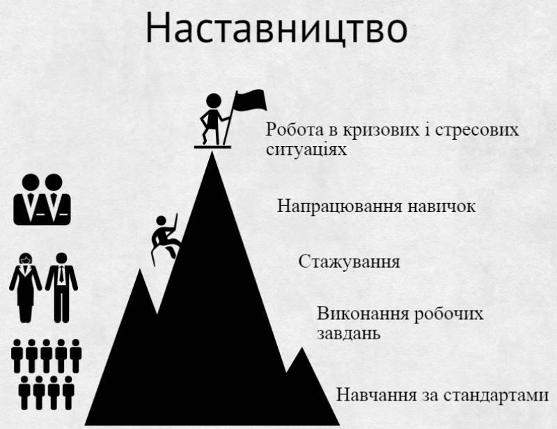 nastavnitstvo_800x617